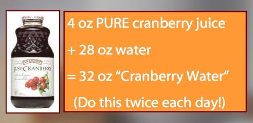 Cranberryrecipe