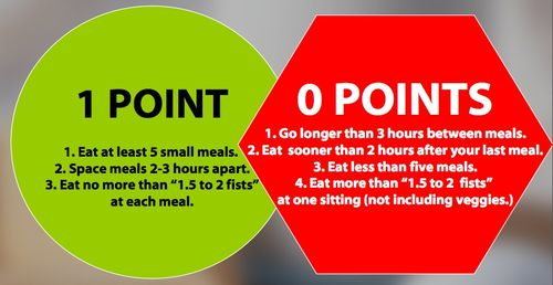Weektwo_points